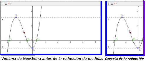 Tutorial:Entrada Algebraica, Funciones y Exportación de Imágenes al ...