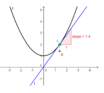 6 slope.PNG