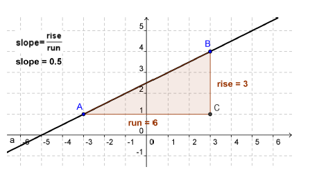 similar triangle worksheet