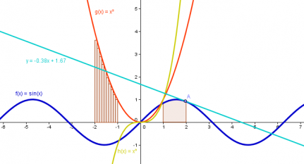 how to draw a graph on geogebra